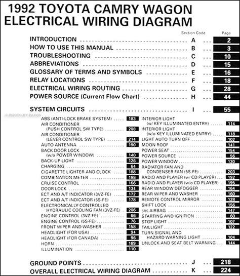 car manuals free online 1992 toyota camry parental controls 92 toyota camry wiring diagram wiring diagrams image free gmaili net