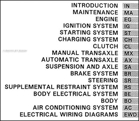 manual repair free 1994 toyota paseo on board diagnostic system 1994 toyota paseo repair shop manual original
