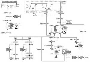 free wiring diagram for 1999 chevy silverado fixya autos post