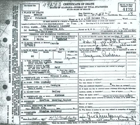 How Did Marylin Monroe Die john denver autopsy related keywords john denver autopsy