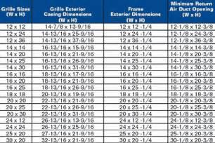 Baseboard Sizes Olympia Air Return Dimensions