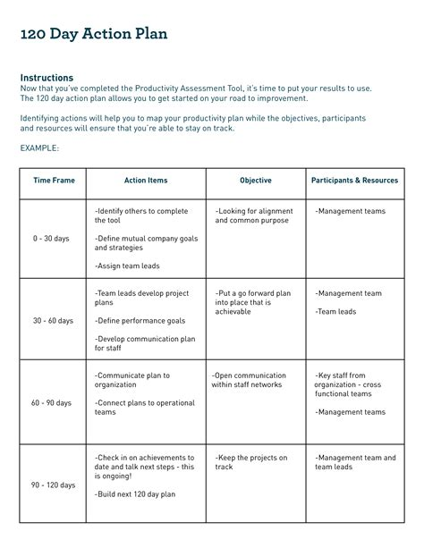 how to set up a business plan templates 120 day plan template how to set up a 120 day
