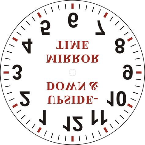 make a clock template make your own clock faces educational innovations