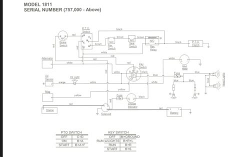 cub cadet 3000 series wiring diagram 36 wiring diagram