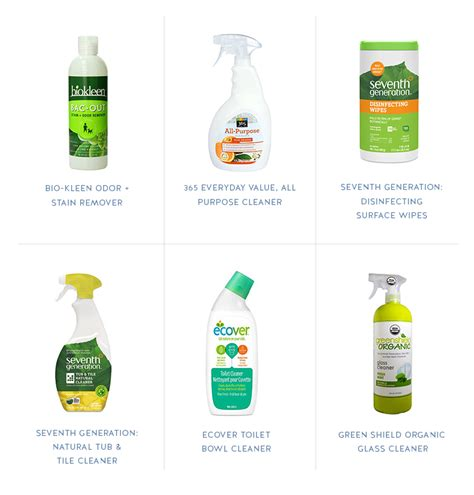 Detox House Cleaning by Detox Your Home Why Use Cleaning Products Call