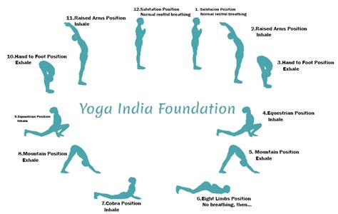 surya namaskara a technique traditional hatha surya namaskar sun salutation yoga india foundation