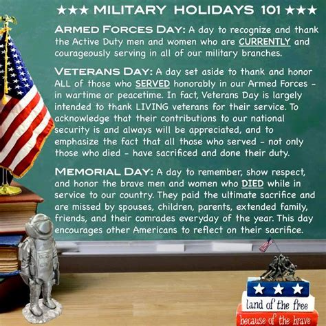 Memorial Day Honors Those Who Died In Service To Our Country by The Meaning Of Memorial Day Honor The Fallen