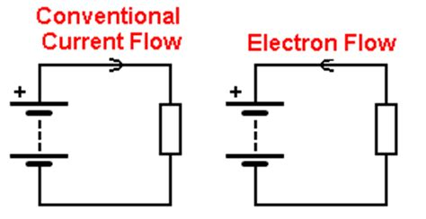 current flow through a tunnel diode help with op circuit page 1