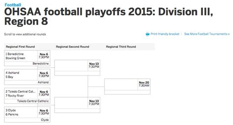 section 3 football playoffs bracket ohsaa football playoff brackets 2015 division iii