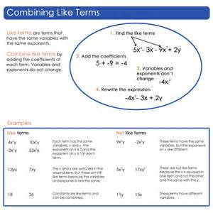 the basics of algebra combining like terms video on combining like terms