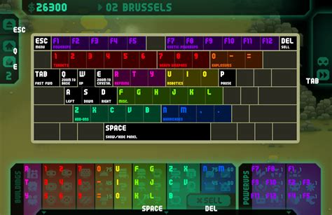 game keyboard layout puppy games revenge of the titans help