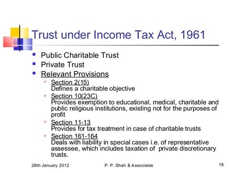 Section 28 Of Income Tax Act 1961 by Icai Wirc Taxability Of Trusts Domestic International