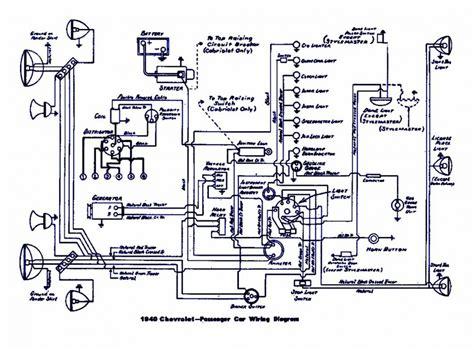 wrg 1887 cushman titan wiring diagram
