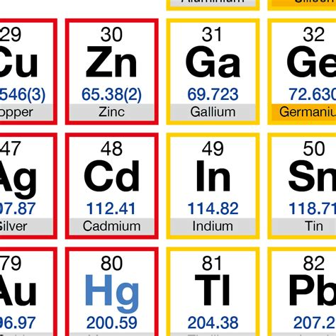 giant printable periodic table giant periodic table poster periodic table shop