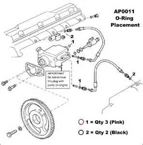 Fuel System Diagram 7 3 Powerstroke 7 3 Powerstroke Turbo Schematic Diagram Get Free Image