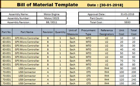 Take Control Of Your Inventory With Bill Of Materials Template Techno Docs Bill Of Materials Template