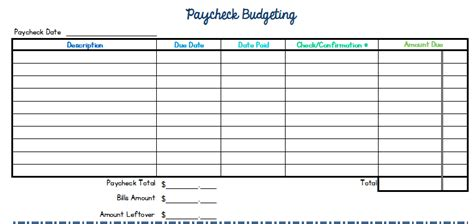 simply about my life paycheck budgeting