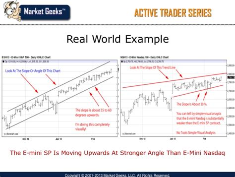 swing trading strategies that work free online trading platform swing trading strategies