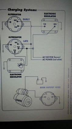 chevy  wiring diagram chevy truck wiring diagram  chevy truck ideas pinterest