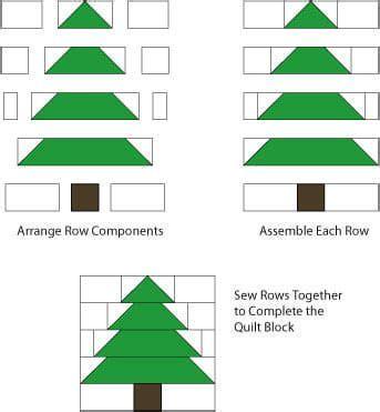 christmas tree block pattern christmas tree quilt block pattern quilts pinterest
