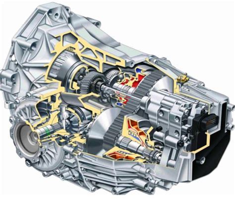 Tiptronic Transmission Audi by Audi A4 B7 Multitronic Vs Triptronic Transmission Audiworld