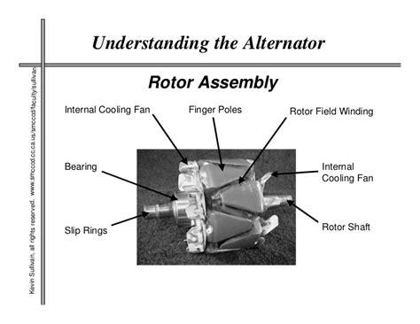 skytronics alternator wiring diagram gallery wiring