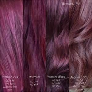 burgundy hair color formula 1000 ideas about violet hair on violet