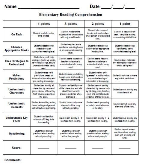 book report rubric middle school reading response rubric middle school