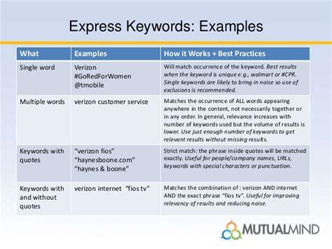 start guide social listening keywords mutualmind
