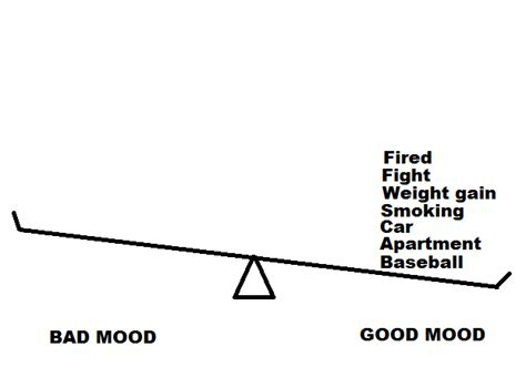 how to overcome mood swings swing your mood around how to turn a bad day into a good day