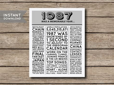imagenes english newspaper 30th birthday poster 1987 poster 1987 facts by