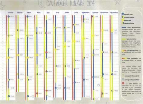 calendrier lunaire 2015 jardinage search results