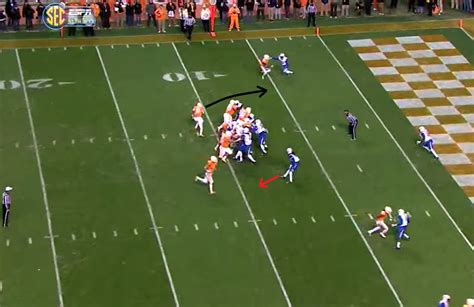 swing soccer unblocked vols run over wildcats with counter football concepts