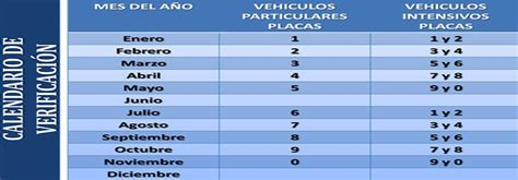 calendario de verificaciones veracruz 2016 verificaci 243 n vehicular calendario costos y requisitos