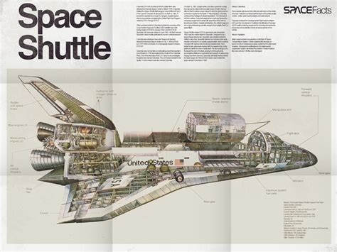 interior layout of space shuttle space shuttle