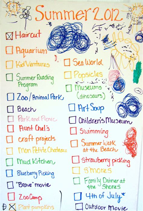 the summer list how did we do s thoughts s thoughts