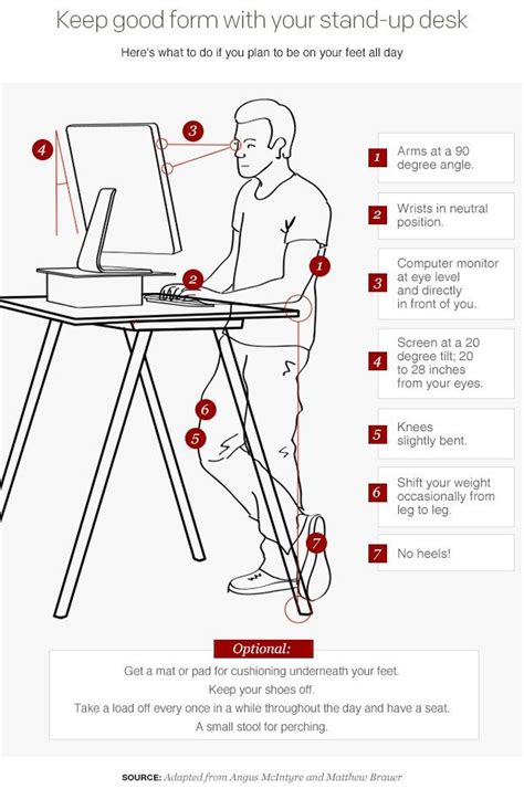Standing Desk Dilemma Too Much Time On Your Feet Fox 8 Standing Desk Ergonomics
