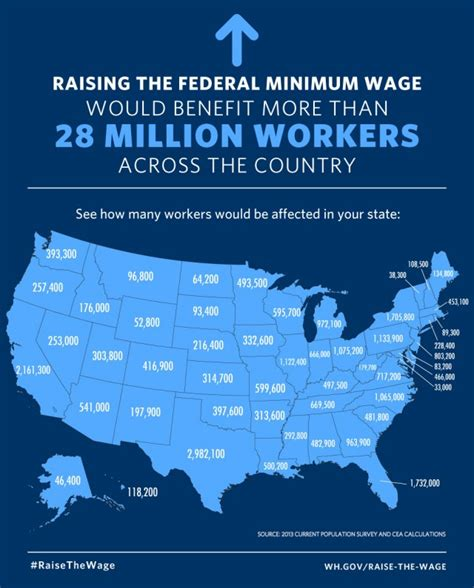 minimum wage 21 minimum wage perspective ceos earn 331 times the average