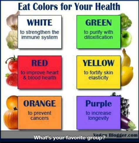 Color For Health | eat color for your health lifestyledezine
