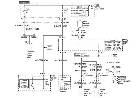 2004 gmc yukon fuse box wiring diagram 2004 gmc yukon fuse box d e2 80 a6 wiring diagram manual