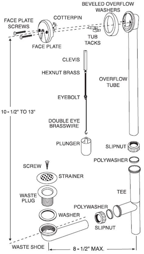 bath drain triplever strainer installation instructions  keeney manufacturing