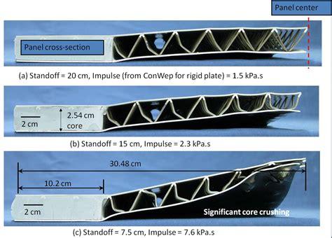 honeycomb boat flooring metal honeycomb panels fail damage non warping patented