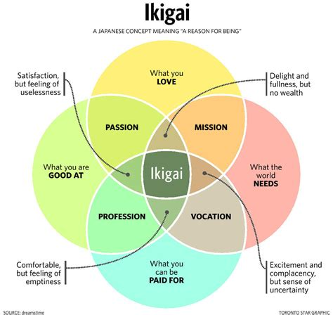 libro ikigai the japanese secret is this japanese concept the secret to a long happy meaningful life world economic forum
