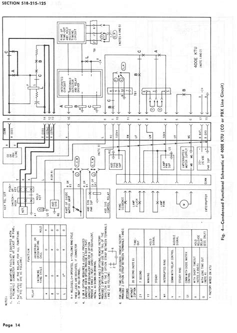 pbx schematic diagram periodic diagrams science