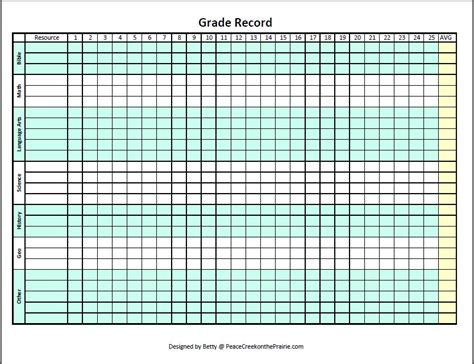 homeschool grade sheet printable just b cause
