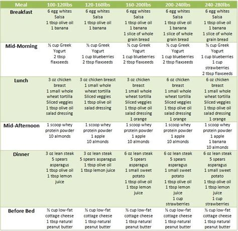 weight loss nutrition plan diet plan for weight loss in marathi nutrition plan for