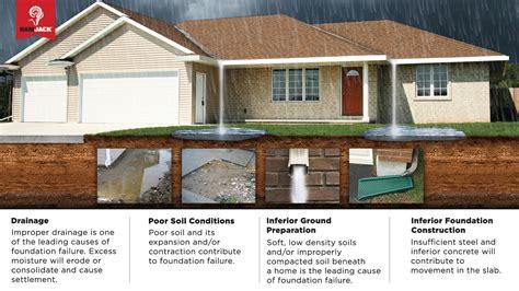 basement repair cost 100 basement wall repair cost ayotte waterproofing