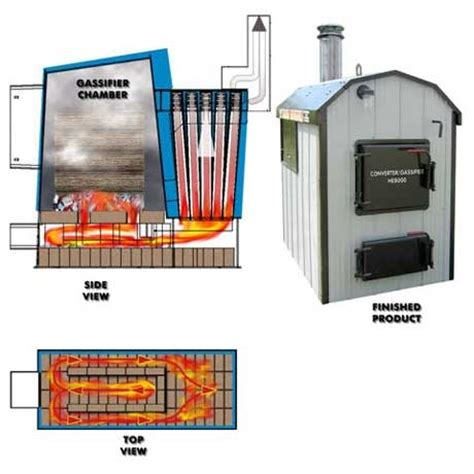 idea for wood furnace design geothermal wood boilers and electric boilers diy