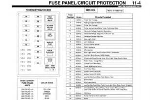 2000 f250 duty fuse panel diagram 99 f350 fuse box diagram petaluma