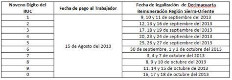 de pago de dcimo tercer sueldo ser en lnea ministerio del cronograma para legalizar el d 233 cimo cuarto sueldo 2013